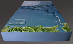 View from shoreline of Cape Disappointment topographic scale model